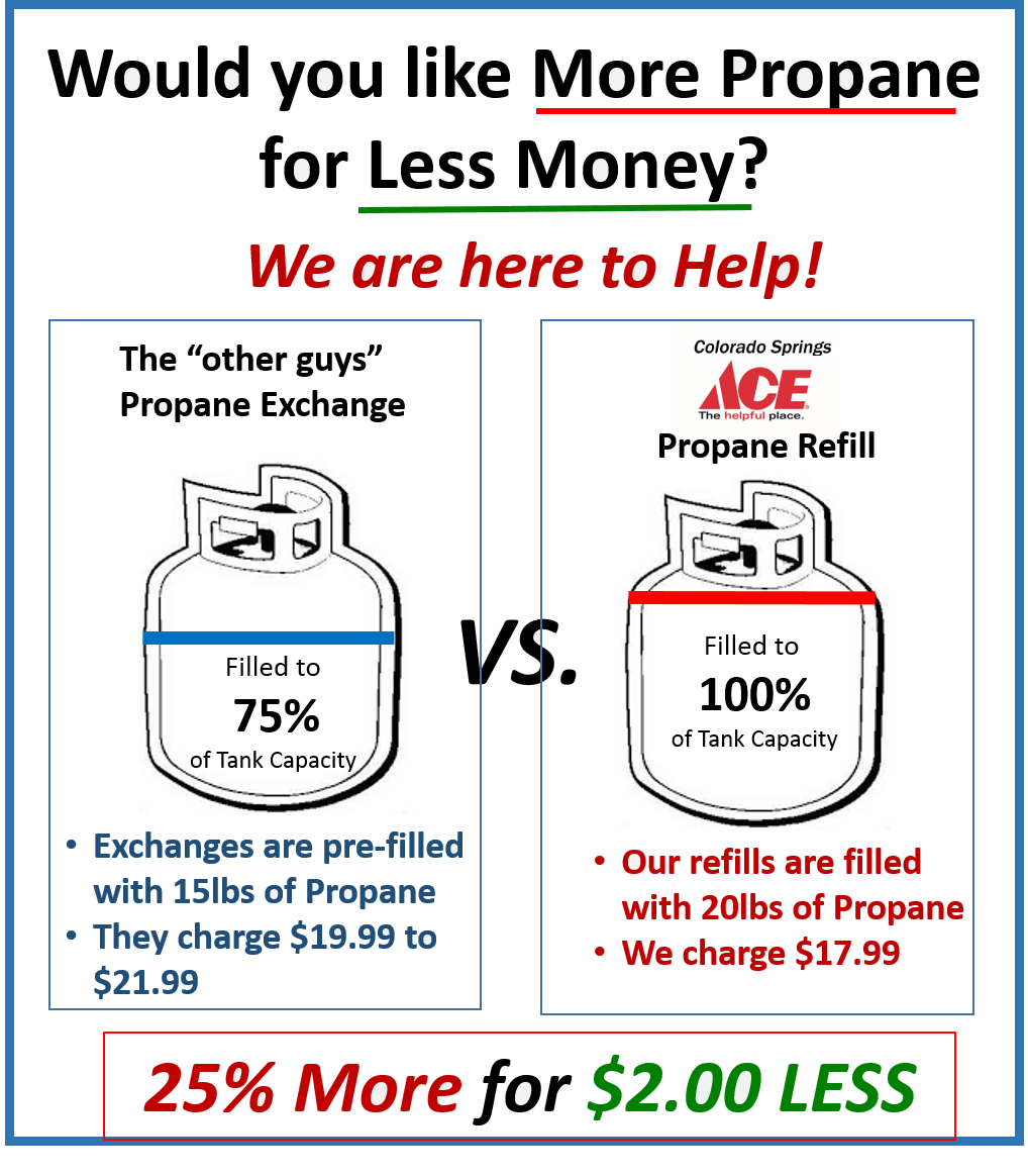 Propane Refills And Filling Station Get More Propane For